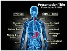 Hypoxia PowerPoint Slides