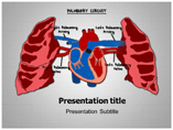 Heart Failure PowerPoint Slides