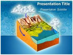 Hydrology Template PowerPoint