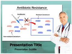 Antibiotic Resistance Template PowerPoint