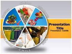 Food Safety PowerPoint Slides
